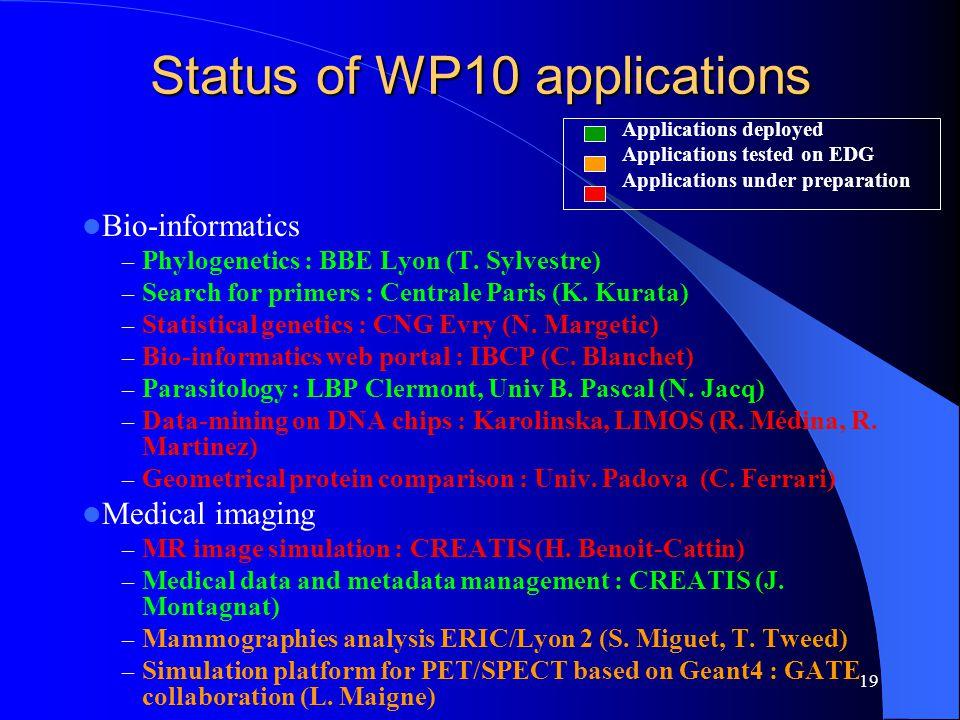 19 Status of WP10 applications Bio-informatics – Phylogenetics : BBE Lyon (T.