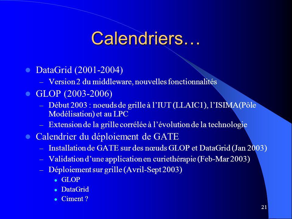 21 Calendriers… DataGrid (2001-2004) – Version 2 du middleware, nouvelles fonctionnalités GLOP (2003-2006) – Début 2003 : noeuds de grille à lIUT (LLAIC1), lISIMA(Pôle Modélisation) et au LPC – Extension de la grille corrélée à lévolution de la technologie Calendrier du déploiement de GATE – Installation de GATE sur des nœuds GLOP et DataGrid (Jan 2003) – Validation dune application en curiethérapie (Feb-Mar 2003) – Déploiement sur grille (Avril-Sept 2003) GLOP DataGrid Ciment ?