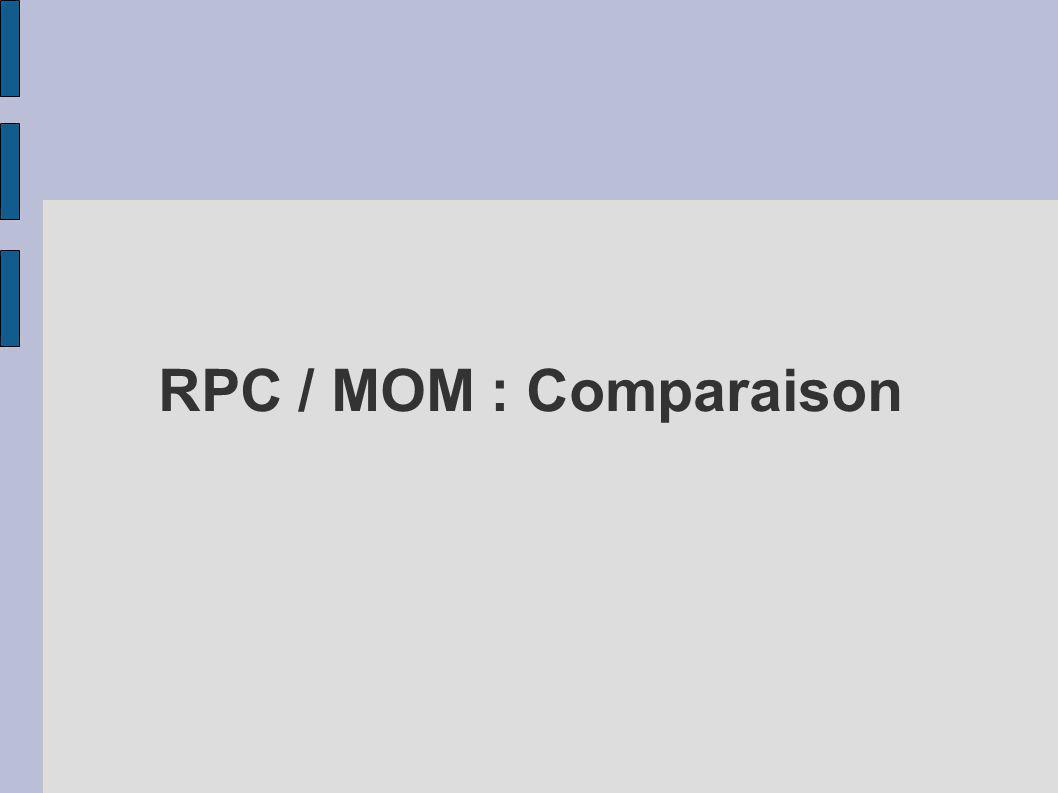 RPC / MOM : Comparaison