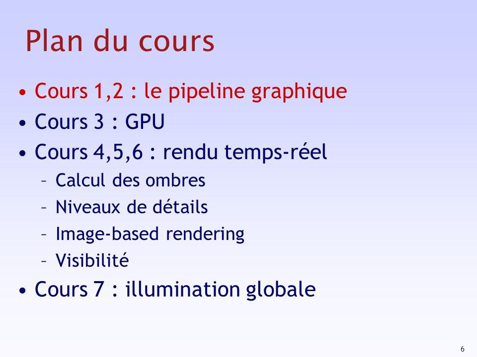 7 Plan Historique Pipeline graphique Transformations Image, couleur Rasterisation Visibilité Illumination