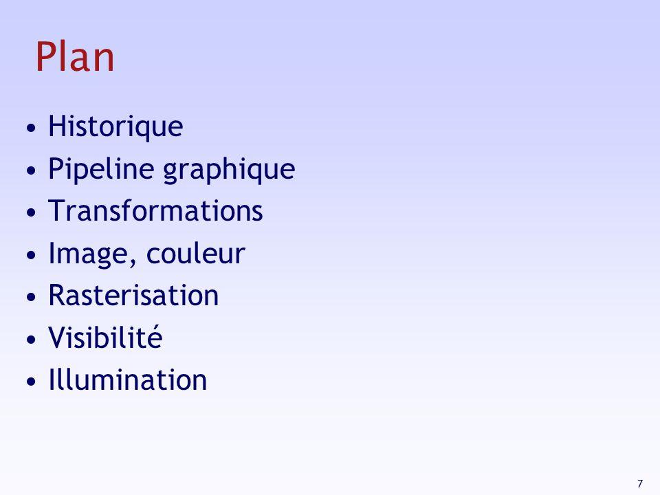 108 Plan Historique Pipeline graphique Transformations Image, couleur Rasterisation Visibilité Illumination