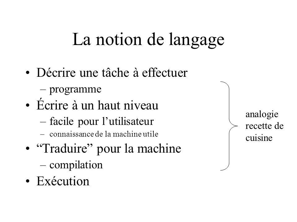 La notion de langage Décrire une tâche à effectuer –programme Écrire à un haut niveau –facile pour lutilisateur –connaissance de la machine utile Traduire pour la machine –compilation Exécution analogie recette de cuisine