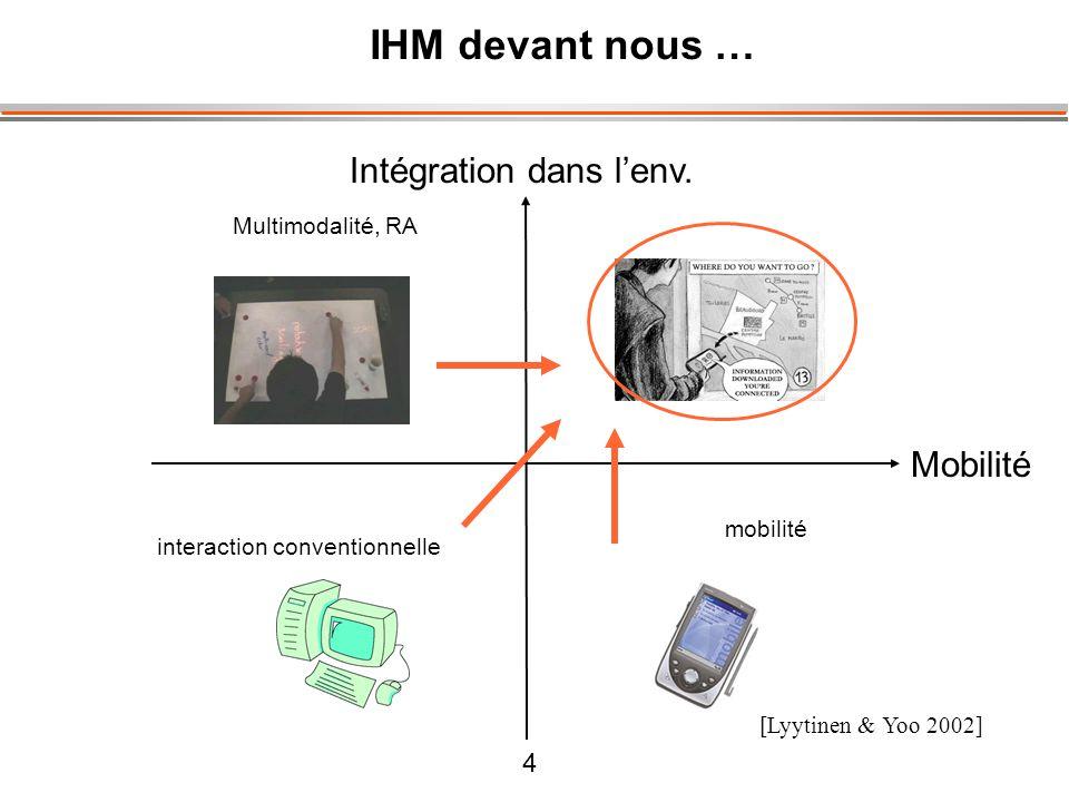 4 Intégration dans lenv. [Lyytinen & Yoo 2002] Mobilité interaction conventionnelle mobilité Multimodalité, RA IHM devant nous …