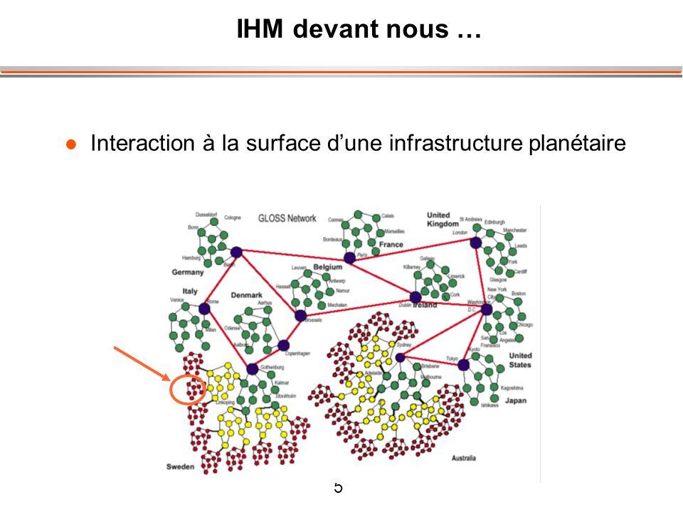 5 Interaction à la surface dune infrastructure planétaire IHM devant nous …