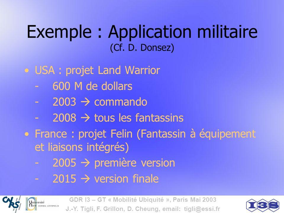 GDR I3 – GT « Mobilité Ubiquité », Paris Mai 2003 J.-Y. Tigli, F. Grillon, D. Cheung, email: tigli@essi.fr Exemple : Application militaire (Cf. D. Don
