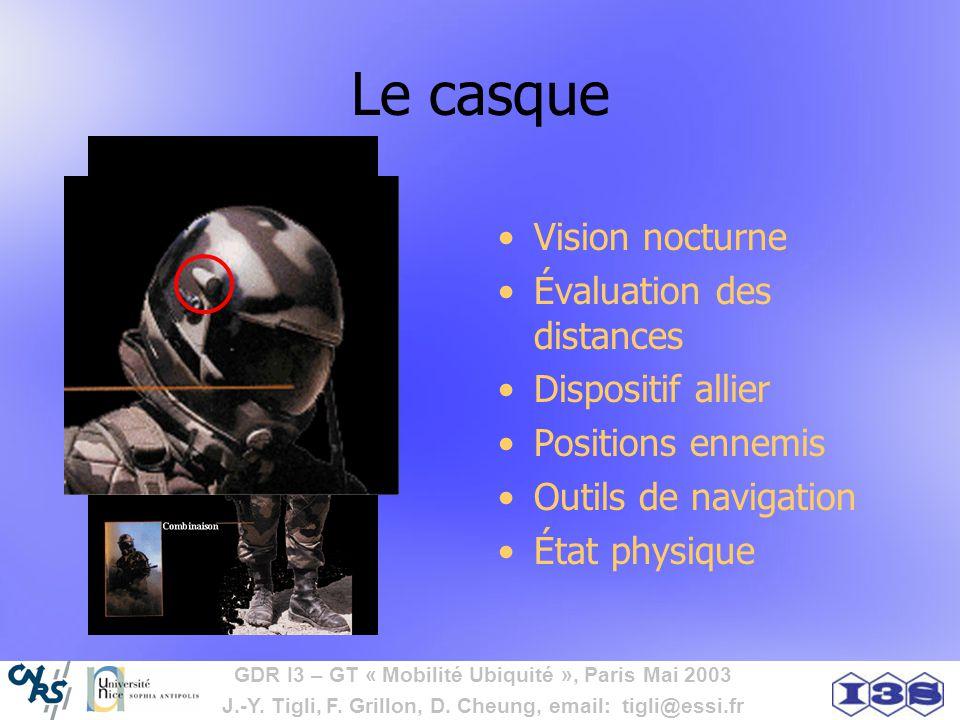 GDR I3 – GT « Mobilité Ubiquité », Paris Mai 2003 J.-Y. Tigli, F. Grillon, D. Cheung, email: tigli@essi.fr Le casque Vision nocturne Évaluation des di