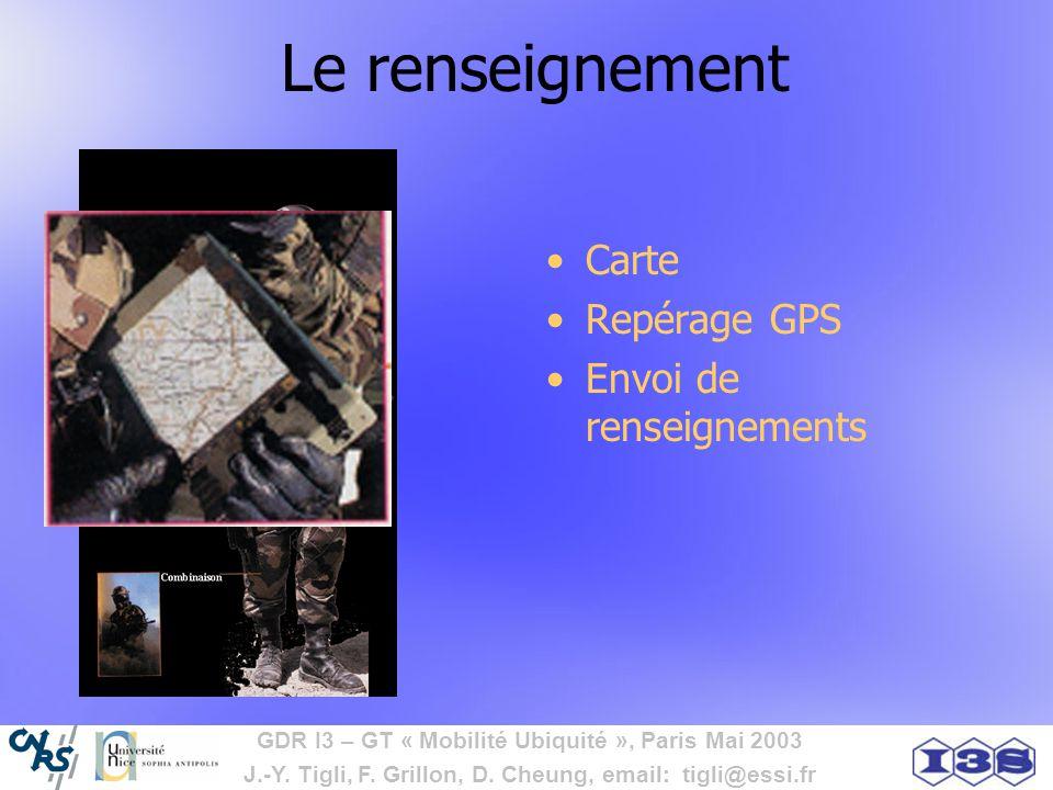 GDR I3 – GT « Mobilité Ubiquité », Paris Mai 2003 J.-Y. Tigli, F. Grillon, D. Cheung, email: tigli@essi.fr Le renseignement Carte Repérage GPS Envoi d