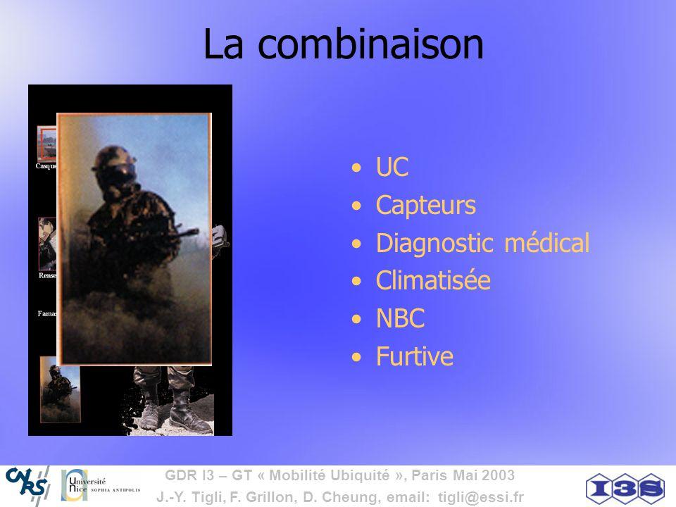 GDR I3 – GT « Mobilité Ubiquité », Paris Mai 2003 J.-Y. Tigli, F. Grillon, D. Cheung, email: tigli@essi.fr La combinaison UC Capteurs Diagnostic médic