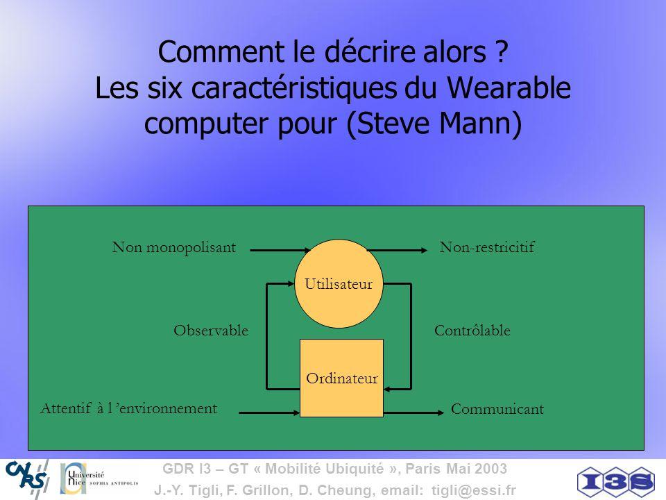 GDR I3 – GT « Mobilité Ubiquité », Paris Mai 2003 J.-Y. Tigli, F. Grillon, D. Cheung, email: tigli@essi.fr Comment le décrire alors ? Les six caractér