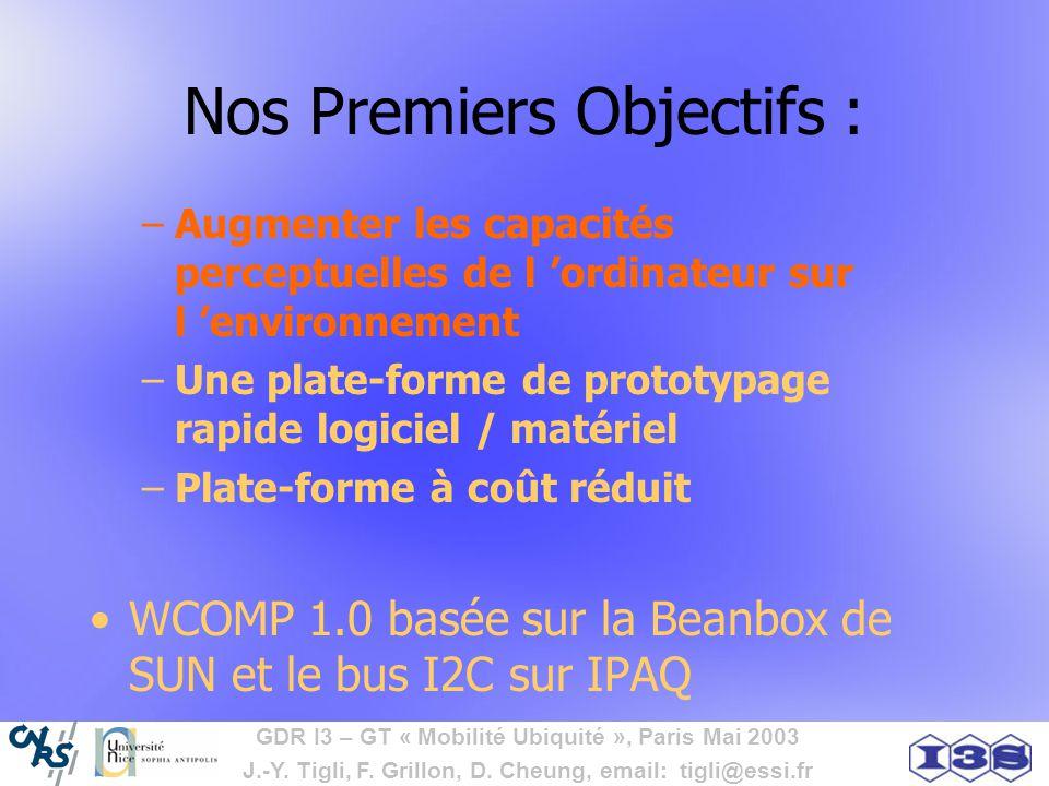 GDR I3 – GT « Mobilité Ubiquité », Paris Mai 2003 J.-Y. Tigli, F. Grillon, D. Cheung, email: tigli@essi.fr Nos Premiers Objectifs : –Augmenter les cap