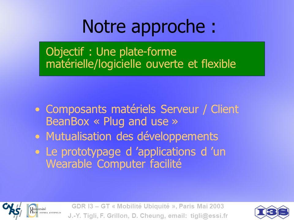 GDR I3 – GT « Mobilité Ubiquité », Paris Mai 2003 J.-Y. Tigli, F. Grillon, D. Cheung, email: tigli@essi.fr Notre approche : Objectif : Une plate-forme