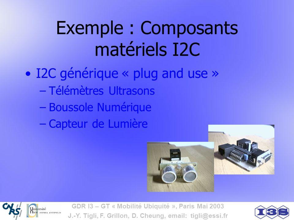 GDR I3 – GT « Mobilité Ubiquité », Paris Mai 2003 J.-Y. Tigli, F. Grillon, D. Cheung, email: tigli@essi.fr Exemple : Composants matériels I2C I2C géné
