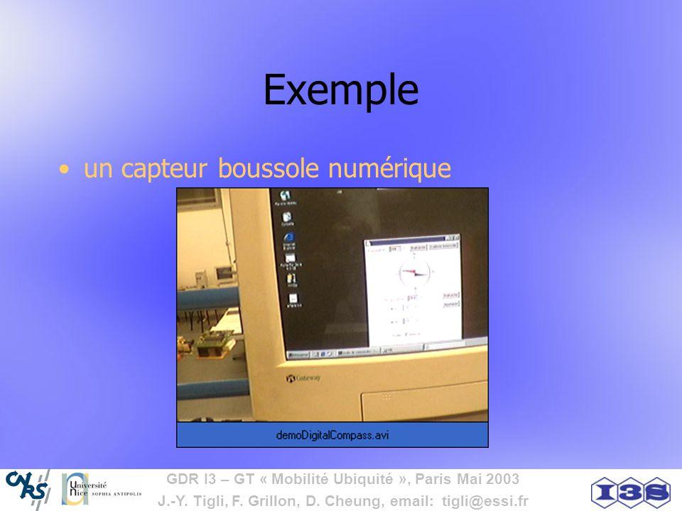 GDR I3 – GT « Mobilité Ubiquité », Paris Mai 2003 J.-Y. Tigli, F. Grillon, D. Cheung, email: tigli@essi.fr Exemple un capteur boussole numérique