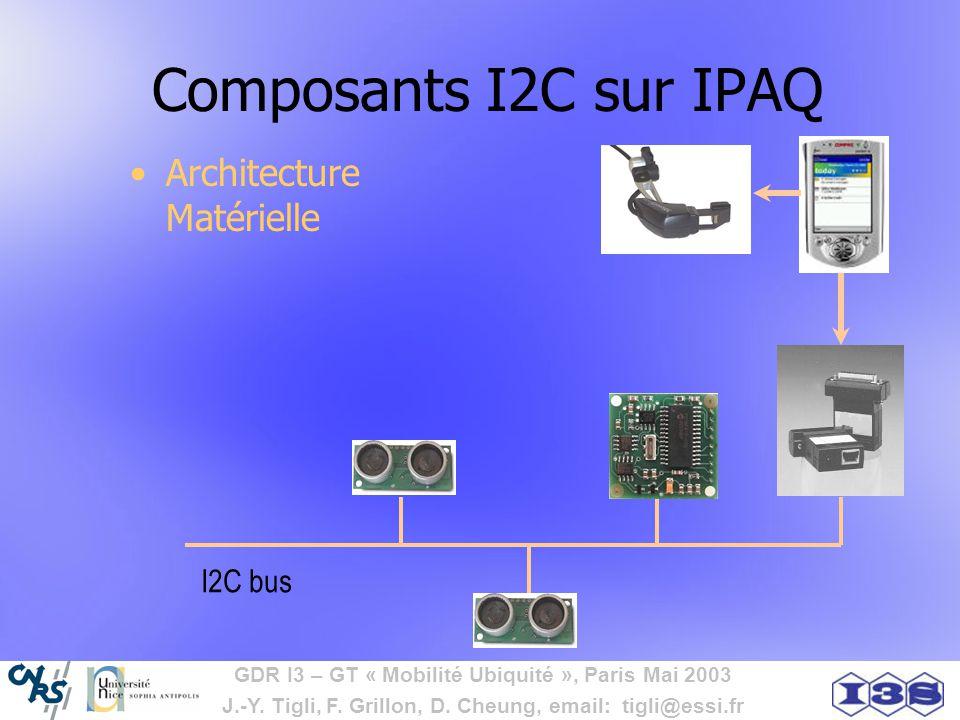 GDR I3 – GT « Mobilité Ubiquité », Paris Mai 2003 J.-Y. Tigli, F. Grillon, D. Cheung, email: tigli@essi.fr Composants I2C sur IPAQ Architecture Matéri
