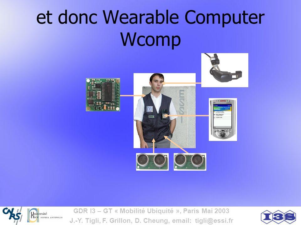 GDR I3 – GT « Mobilité Ubiquité », Paris Mai 2003 J.-Y. Tigli, F. Grillon, D. Cheung, email: tigli@essi.fr et donc Wearable Computer Wcomp