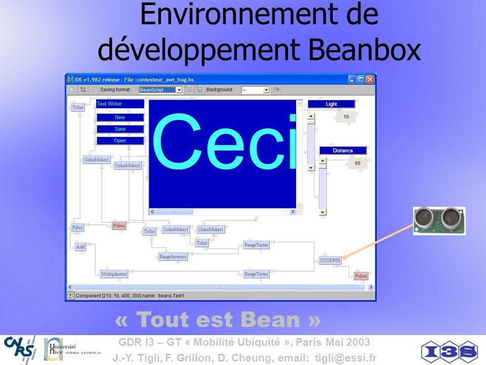 GDR I3 – GT « Mobilité Ubiquité », Paris Mai 2003 J.-Y. Tigli, F. Grillon, D. Cheung, email: tigli@essi.fr Environnement de développement Beanbox « To