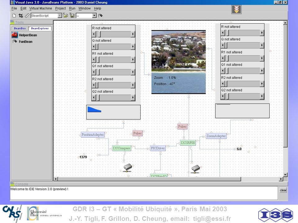 GDR I3 – GT « Mobilité Ubiquité », Paris Mai 2003 J.-Y. Tigli, F. Grillon, D. Cheung, email: tigli@essi.fr