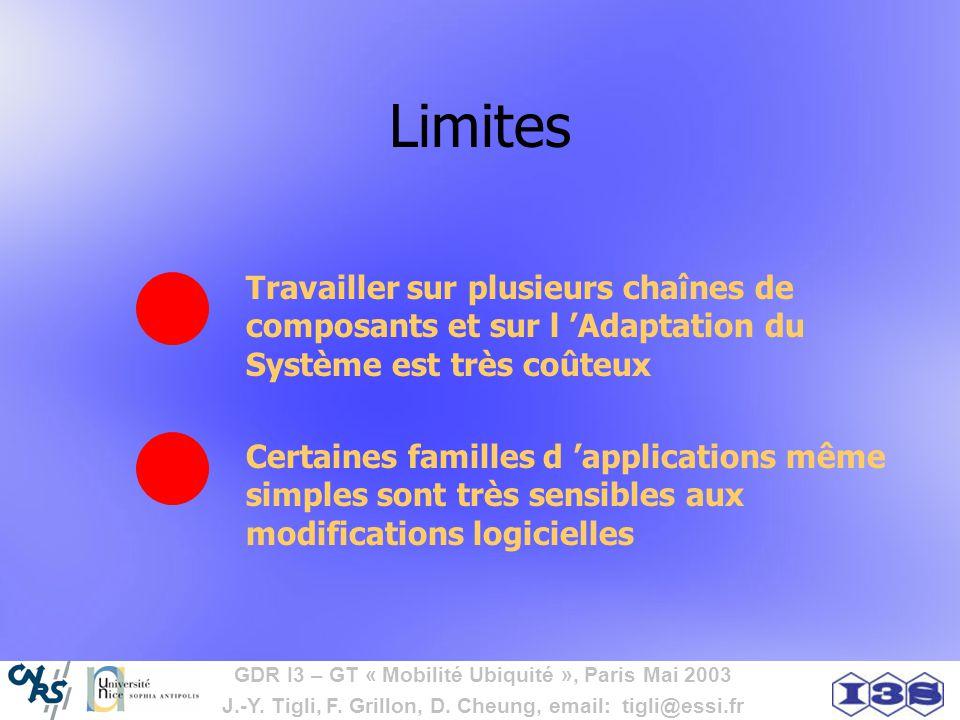 GDR I3 – GT « Mobilité Ubiquité », Paris Mai 2003 J.-Y. Tigli, F. Grillon, D. Cheung, email: tigli@essi.fr Limites Travailler sur plusieurs chaînes de