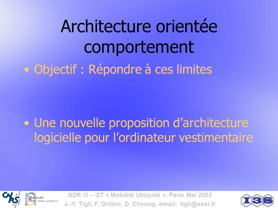 GDR I3 – GT « Mobilité Ubiquité », Paris Mai 2003 J.-Y. Tigli, F. Grillon, D. Cheung, email: tigli@essi.fr Architecture orientée comportement Objectif
