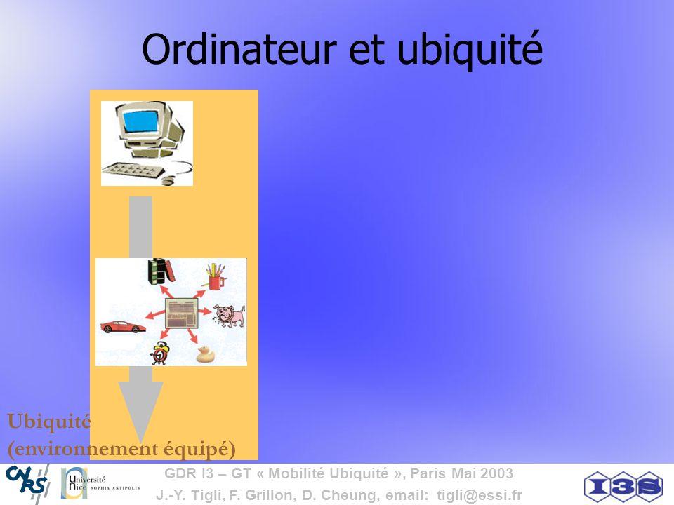 GDR I3 – GT « Mobilité Ubiquité », Paris Mai 2003 J.-Y. Tigli, F. Grillon, D. Cheung, email: tigli@essi.fr Ordinateur et ubiquité Ubiquité (environnem