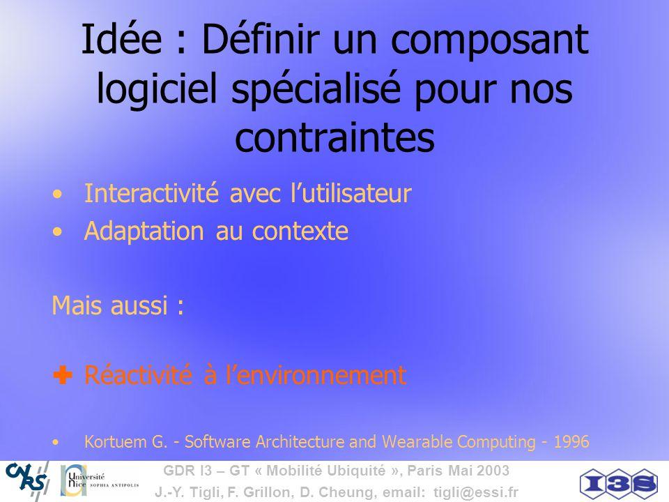 GDR I3 – GT « Mobilité Ubiquité », Paris Mai 2003 J.-Y. Tigli, F. Grillon, D. Cheung, email: tigli@essi.fr Idée : Définir un composant logiciel spécia