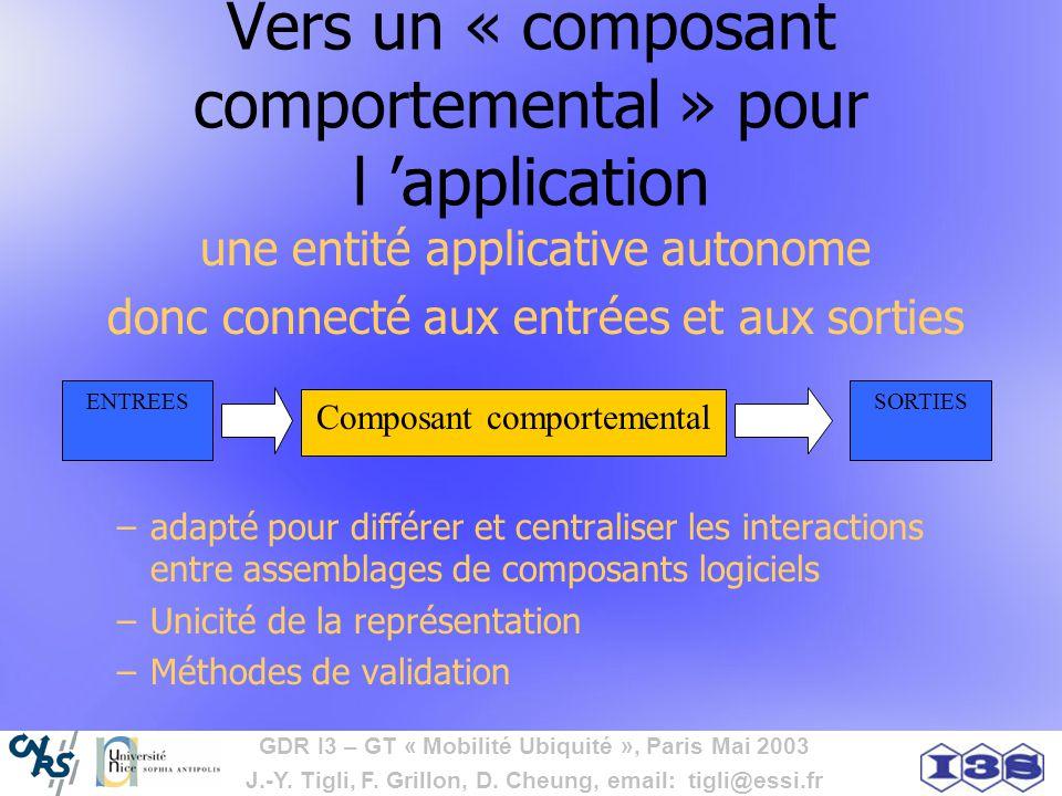 GDR I3 – GT « Mobilité Ubiquité », Paris Mai 2003 J.-Y. Tigli, F. Grillon, D. Cheung, email: tigli@essi.fr Vers un « composant comportemental » pour l