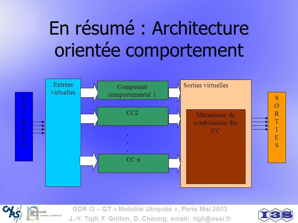 GDR I3 – GT « Mobilité Ubiquité », Paris Mai 2003 J.-Y. Tigli, F. Grillon, D. Cheung, email: tigli@essi.fr En résumé : Architecture orientée comportem