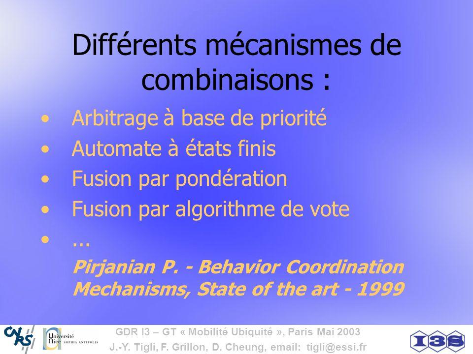 GDR I3 – GT « Mobilité Ubiquité », Paris Mai 2003 J.-Y. Tigli, F. Grillon, D. Cheung, email: tigli@essi.fr Différents mécanismes de combinaisons : Arb