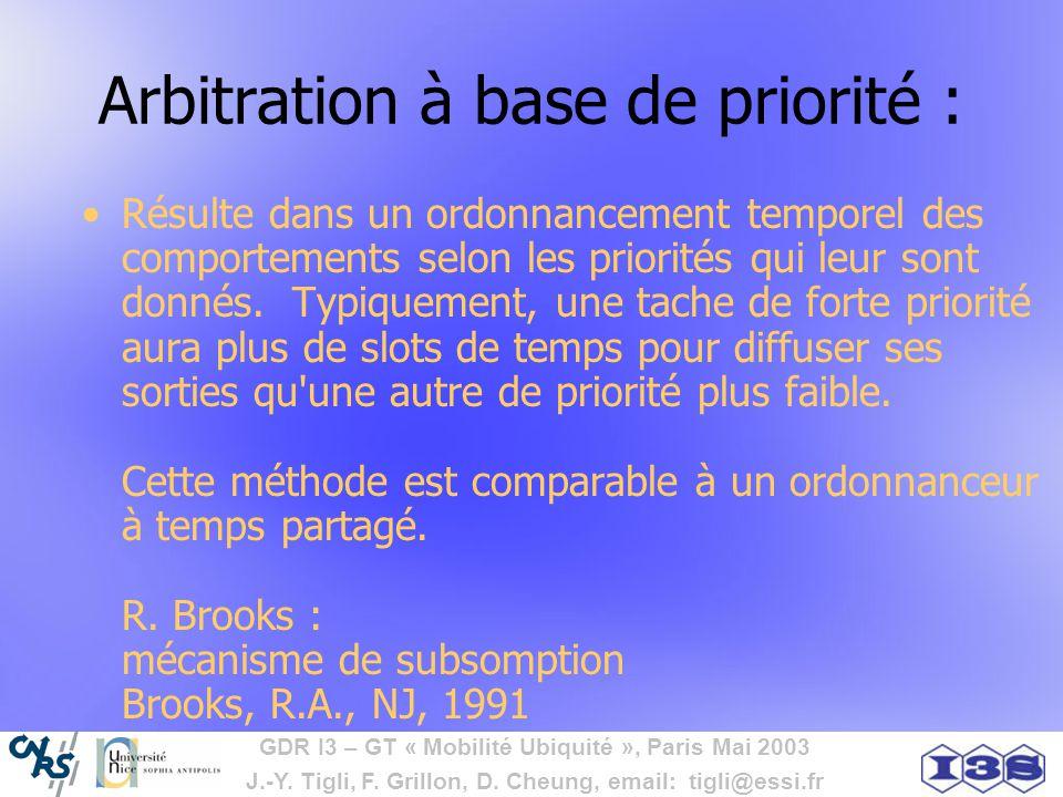 GDR I3 – GT « Mobilité Ubiquité », Paris Mai 2003 J.-Y. Tigli, F. Grillon, D. Cheung, email: tigli@essi.fr Arbitration à base de priorité : Résulte da