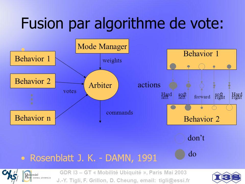 GDR I3 – GT « Mobilité Ubiquité », Paris Mai 2003 J.-Y. Tigli, F. Grillon, D. Cheung, email: tigli@essi.fr Fusion par algorithme de vote: Rosenblatt J