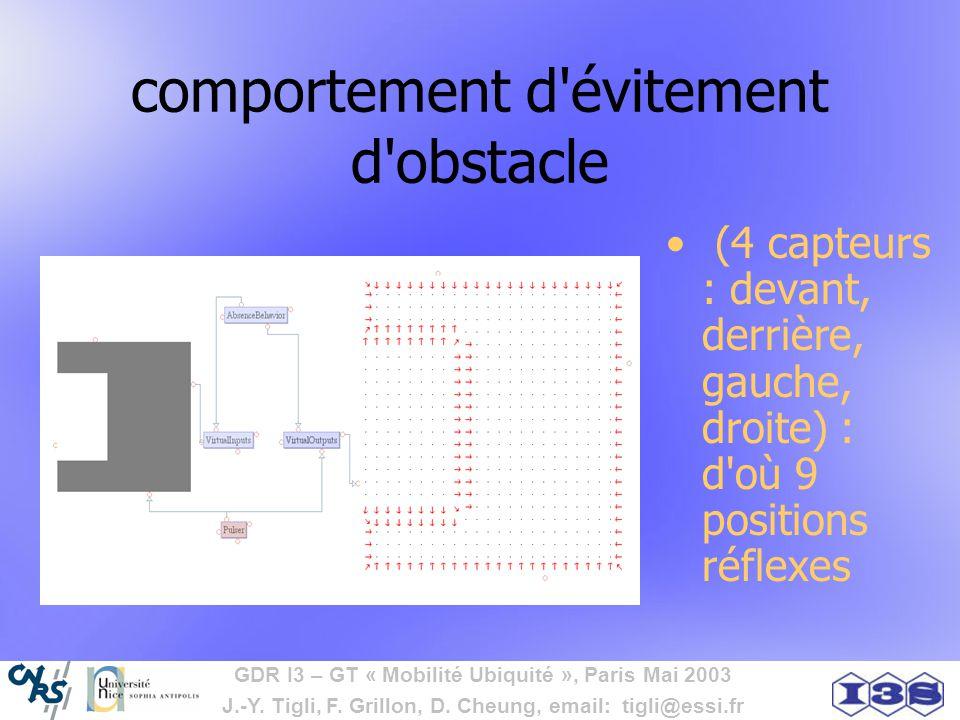 GDR I3 – GT « Mobilité Ubiquité », Paris Mai 2003 J.-Y. Tigli, F. Grillon, D. Cheung, email: tigli@essi.fr comportement d'évitement d'obstacle (4 capt