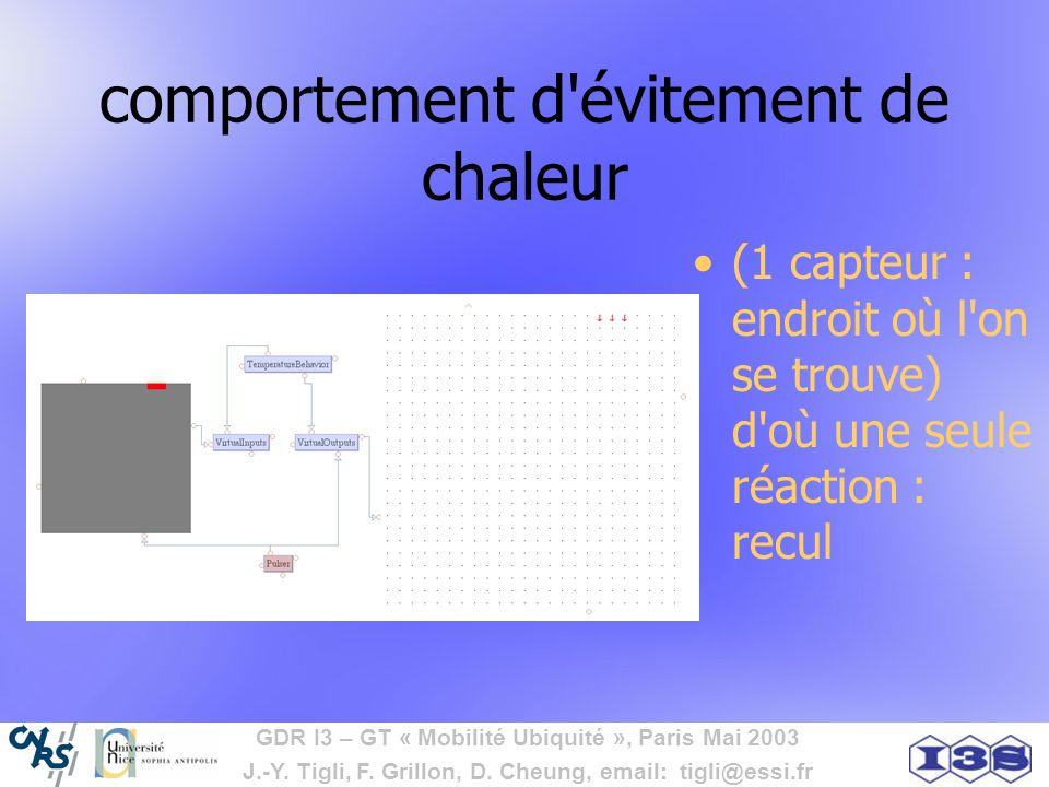 GDR I3 – GT « Mobilité Ubiquité », Paris Mai 2003 J.-Y. Tigli, F. Grillon, D. Cheung, email: tigli@essi.fr comportement d'évitement de chaleur (1 capt