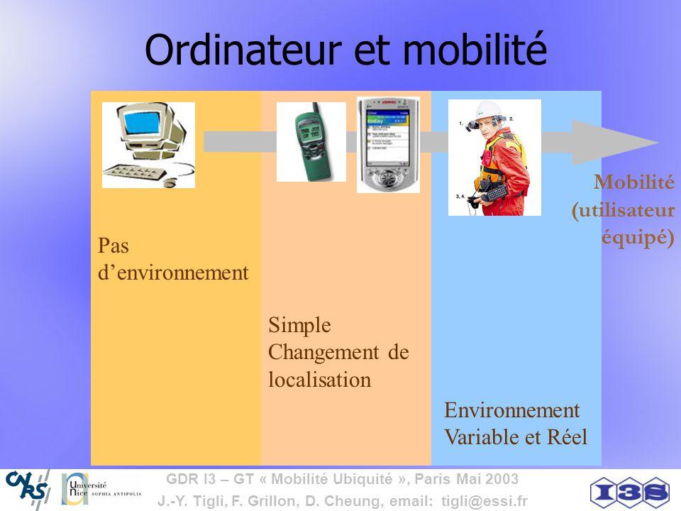 GDR I3 – GT « Mobilité Ubiquité », Paris Mai 2003 J.-Y. Tigli, F. Grillon, D. Cheung, email: tigli@essi.fr Ordinateur et mobilité Mobilité (utilisateu