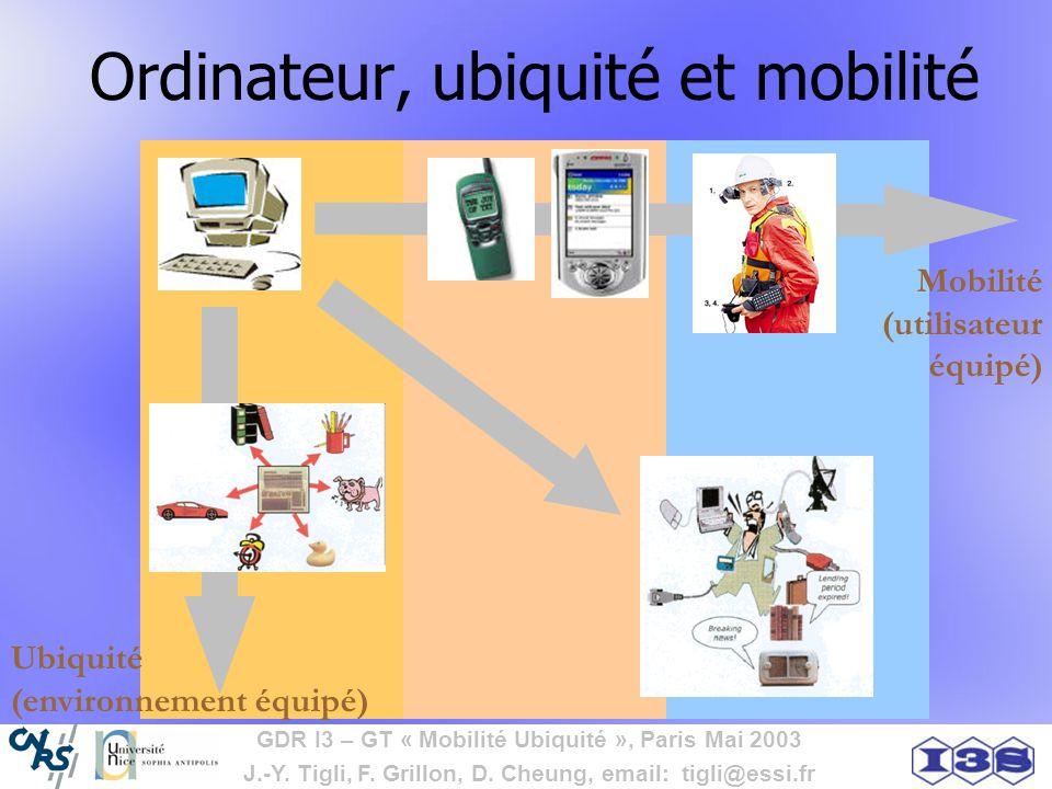 GDR I3 – GT « Mobilité Ubiquité », Paris Mai 2003 J.-Y. Tigli, F. Grillon, D. Cheung, email: tigli@essi.fr Ordinateur, ubiquité et mobilité Ubiquité (