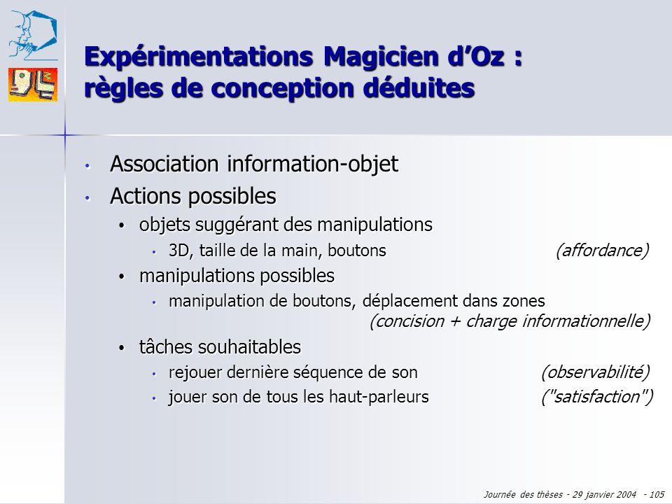Journée des thèses - 29 janvier 2004 - 104 Association information-objet Association information-objet apparence de lobjet rappelant la sémantique de