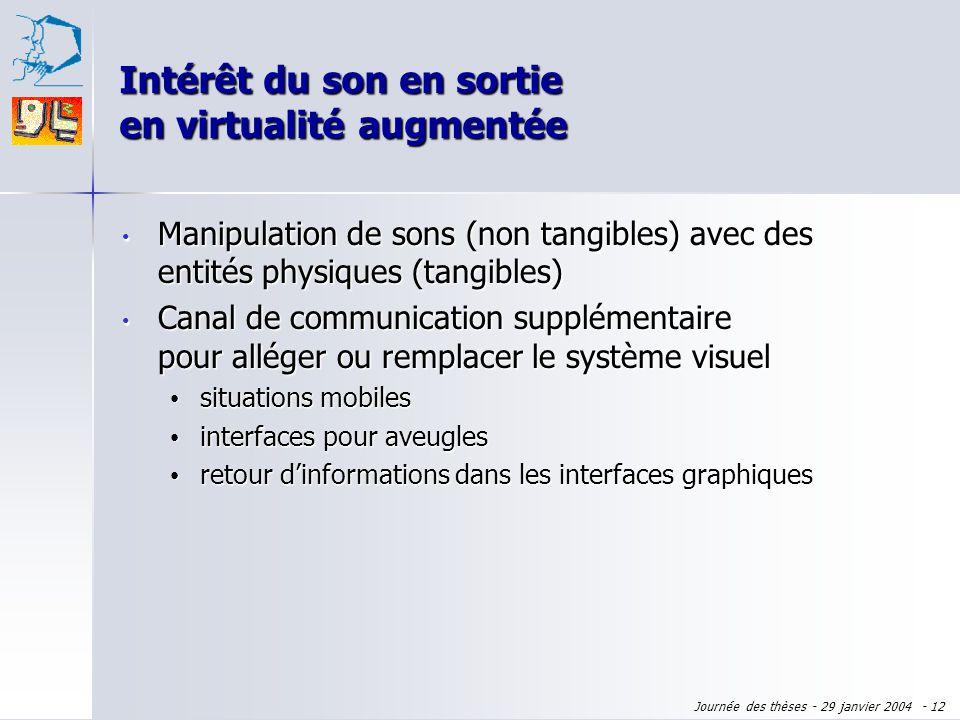 Journée des thèses - 29 janvier 2004 - 11 Intérêt du son en sortie en virtualité augmentée Manipulation de sons (non tangibles) avec des entités physi