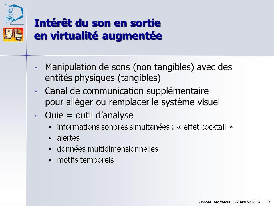 Journée des thèses - 29 janvier 2004 - 12 Intérêt du son en sortie en virtualité augmentée Manipulation de sons (non tangibles) avec des entités physi