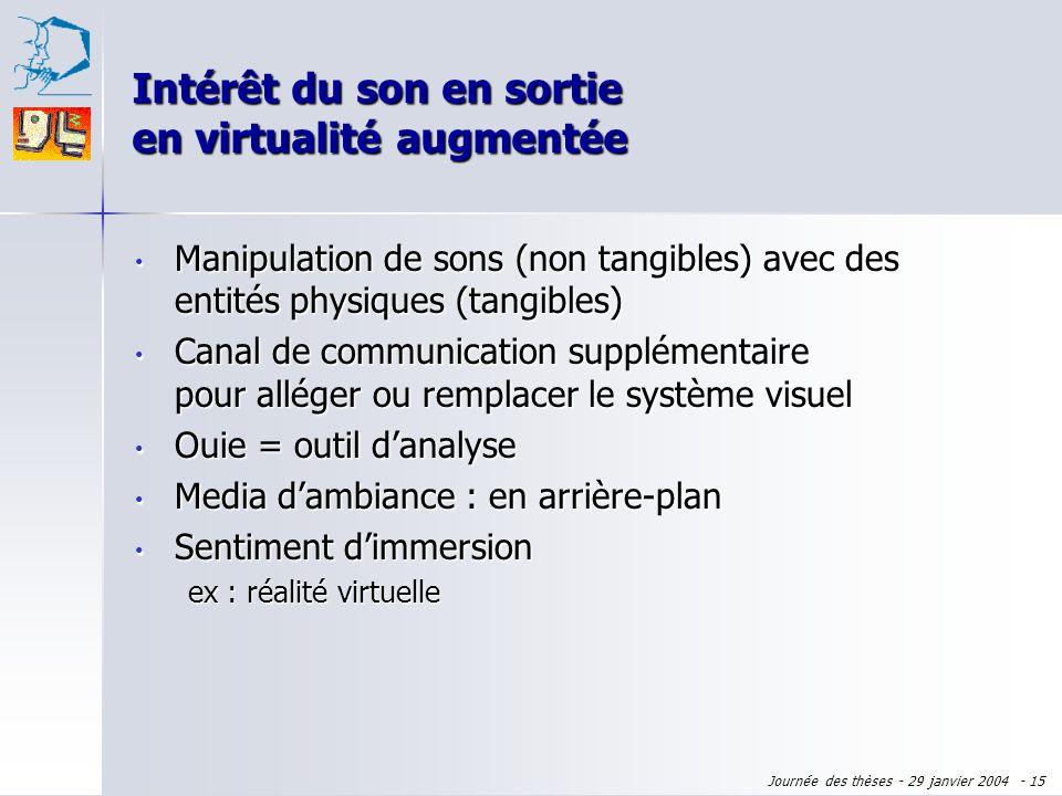 Journée des thèses - 29 janvier 2004 - 14 Intérêt du son en sortie en virtualité augmentée Manipulation de sons (non tangibles) avec des entités physi