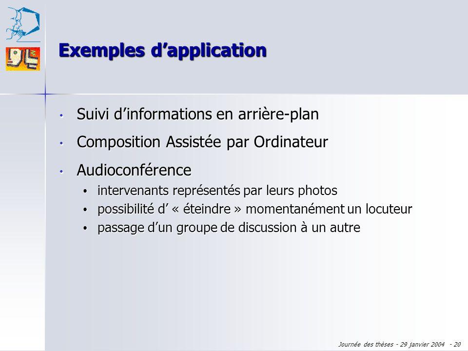 Journée des thèses - 29 janvier 2004 - 19 Exemples dapplication Suivi dinformations en arrière-plan Suivi dinformations en arrière-plan Composition As