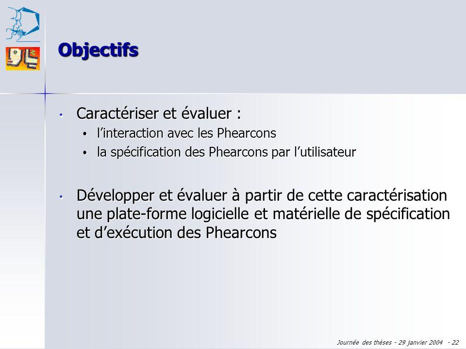 Journée des thèses - 29 janvier 2004 - 21 Objectifs Caractériser et évaluer : Caractériser et évaluer : linteraction avec les Phearcons linteraction a
