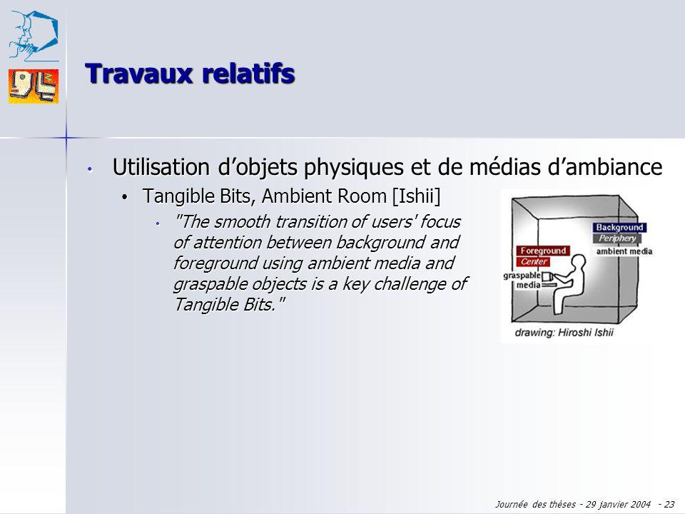 Journée des thèses - 29 janvier 2004 - 22 Objectifs Caractériser et évaluer : Caractériser et évaluer : linteraction avec les Phearcons linteraction a