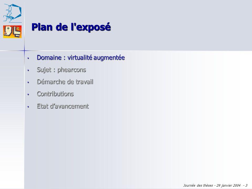 Journée des thèses - 29 janvier 2004 - 2 Plan de l'exposé Domaine : virtualité augmentée Domaine : virtualité augmentée Sujet : phearcons Sujet : phea
