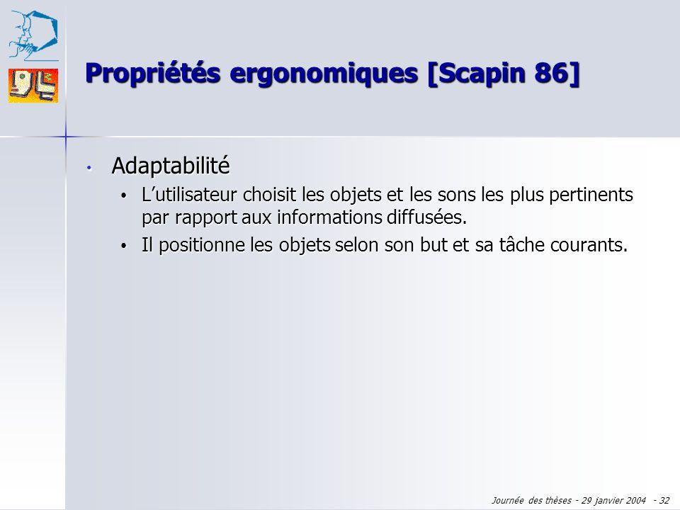 Journée des thèses - 29 janvier 2004 - 31 Spécification Expérimentations Phearcons Processus de sonification Architecture logicielle Paramètres de con