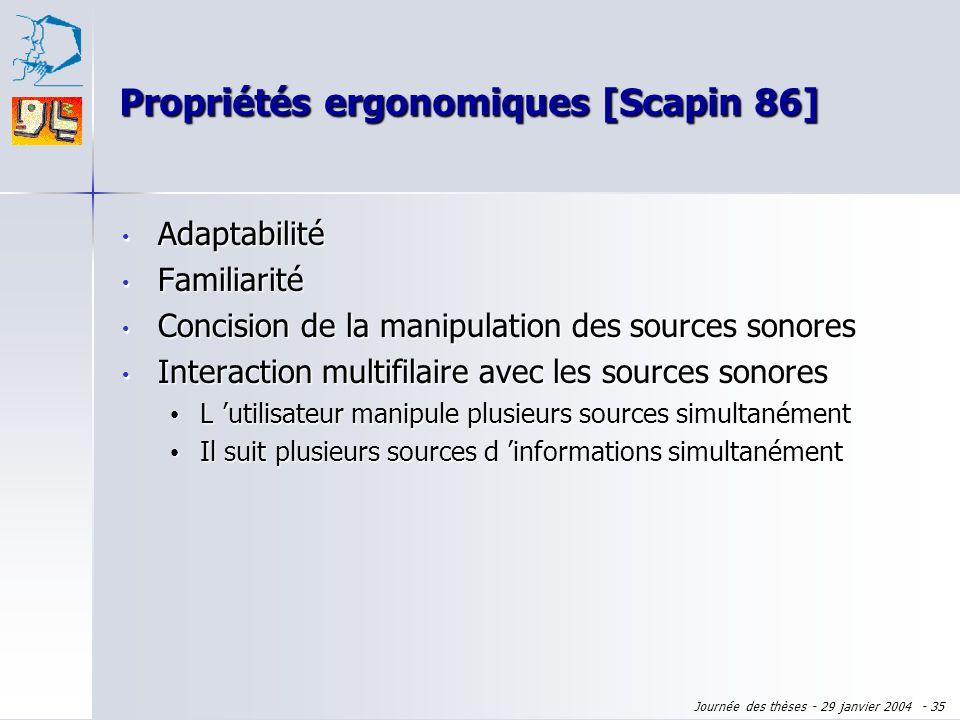 Journée des thèses - 29 janvier 2004 - 34 Adaptabilité Adaptabilité Familiarité Familiarité Concision de la manipulation des sources sonores Concision