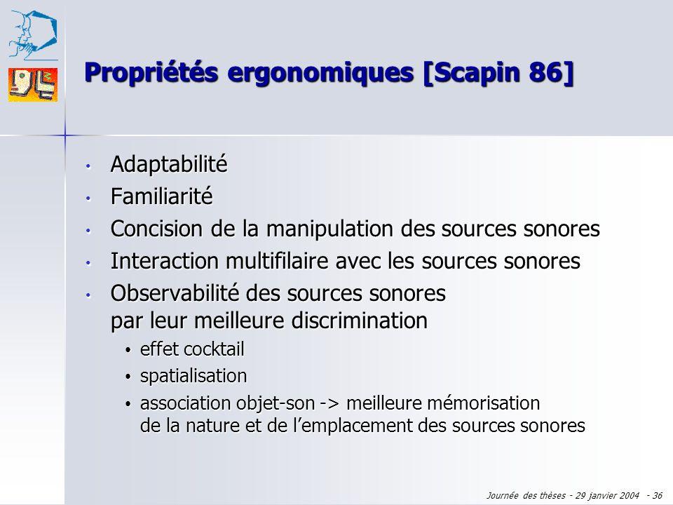 Journée des thèses - 29 janvier 2004 - 35 Adaptabilité Adaptabilité Familiarité Familiarité Concision de la manipulation des sources sonores Concision