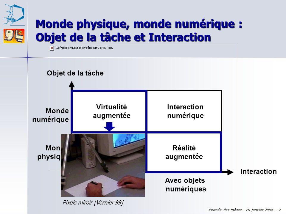 Journée des thèses - 29 janvier 2004 - 6 Monde physique, monde numérique : Objet de la tâche et Interaction Monde numérique Monde physique Objet de la