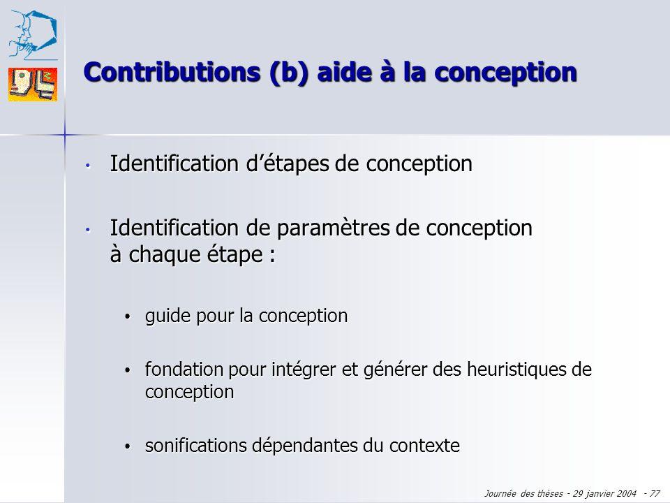Journée des thèses - 29 janvier 2004 - 76 Identification détapes de conception Identification détapes de conception Contributions (b) aide à la concep