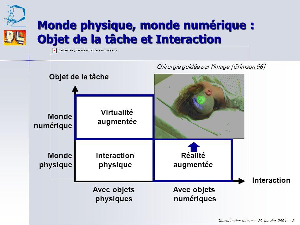 Journée des thèses - 29 janvier 2004 - 7 Monde physique, monde numérique : Objet de la tâche et Interaction Monde numérique Monde physique Objet de la
