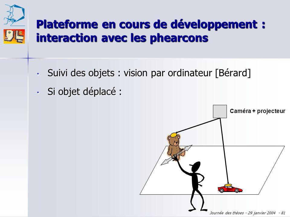 Journée des thèses - 29 janvier 2004 - 80 Plateforme en cours de développement : interaction avec les phearcons Caméra + projecteur Suivi des objets :