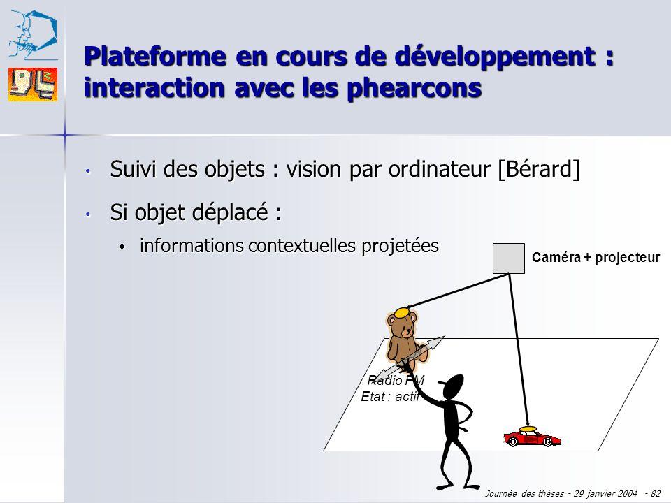 Journée des thèses - 29 janvier 2004 - 81 Plateforme en cours de développement : interaction avec les phearcons Caméra + projecteur Suivi des objets :